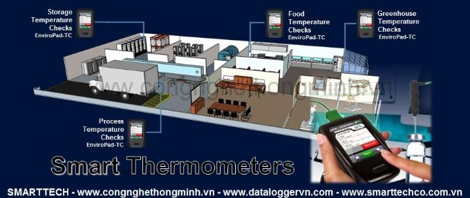 Smart Thermometers EnviroPad-TC